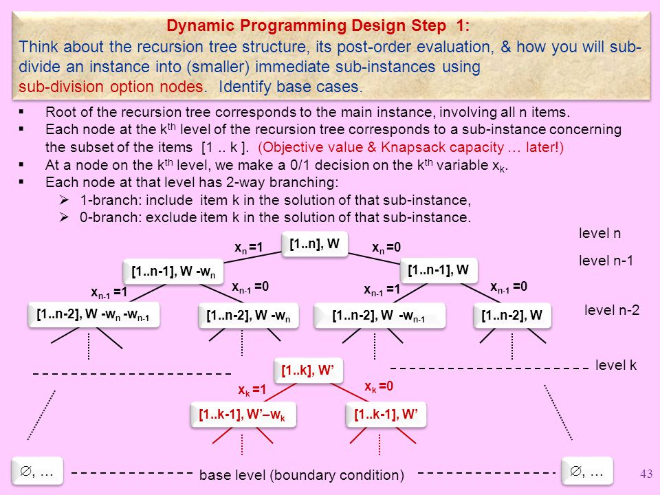 Dynamic Programming Design Step 1: