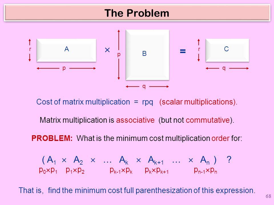 The Problem A. B. C. r. p. q.  = Cost of matrix multiplication = rpq (scalar multiplications).