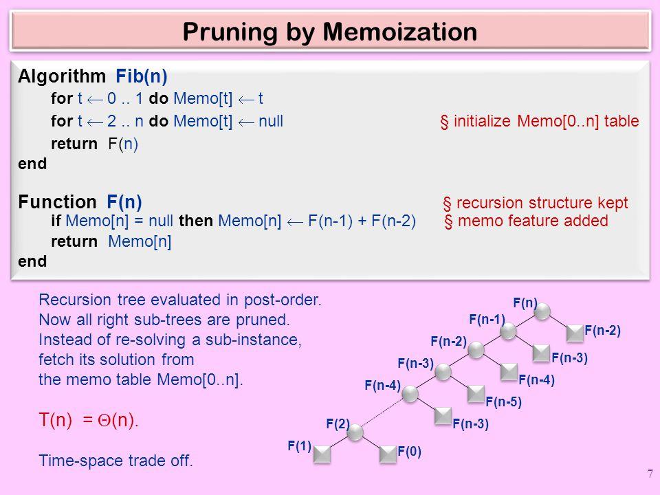 Pruning by Memoization
