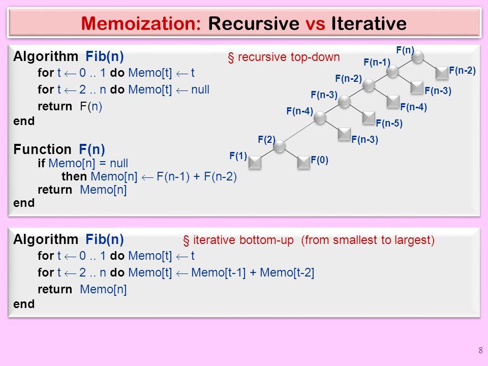 Memoization: Recursive vs Iterative