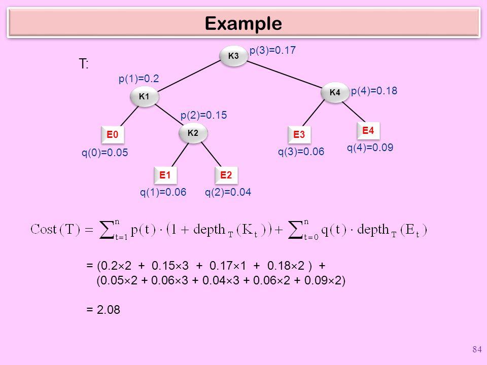 Example K3. E0. K1. E1. E2. E3. K2. K4. E4. q(0)=0.05. q(1)=0.06. q(2)=0.04. q(3)=0.06.