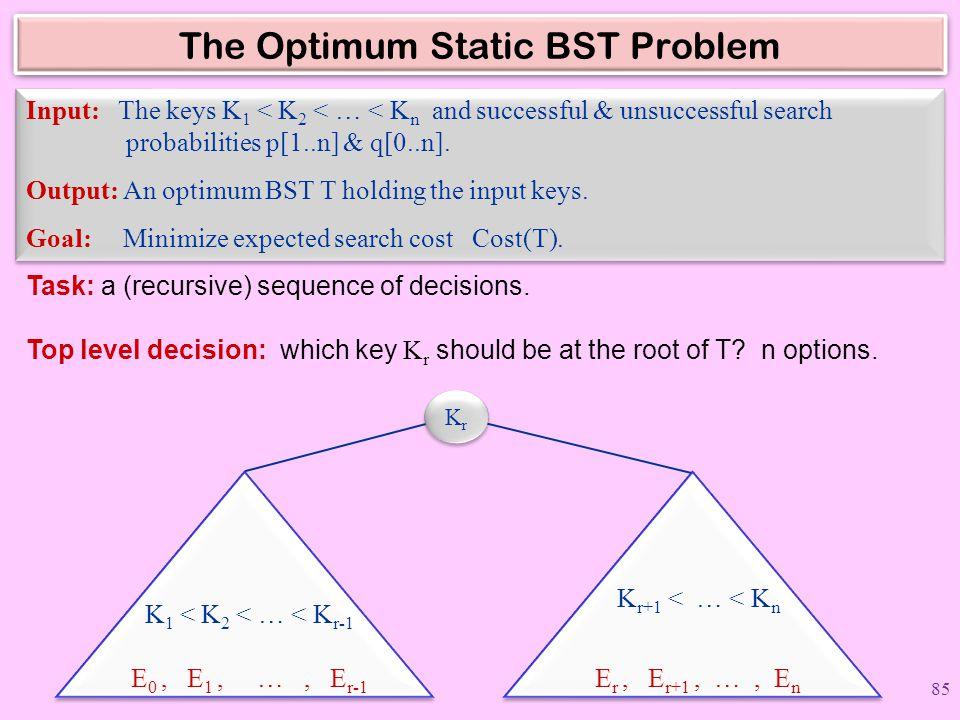 The Optimum Static BST Problem