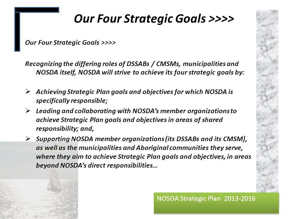 Our Four Strategic Goals >>>>