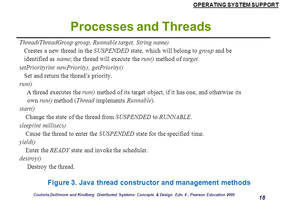 Processes and Threads Thread(ThreadGroup group, Runnable target, String name)