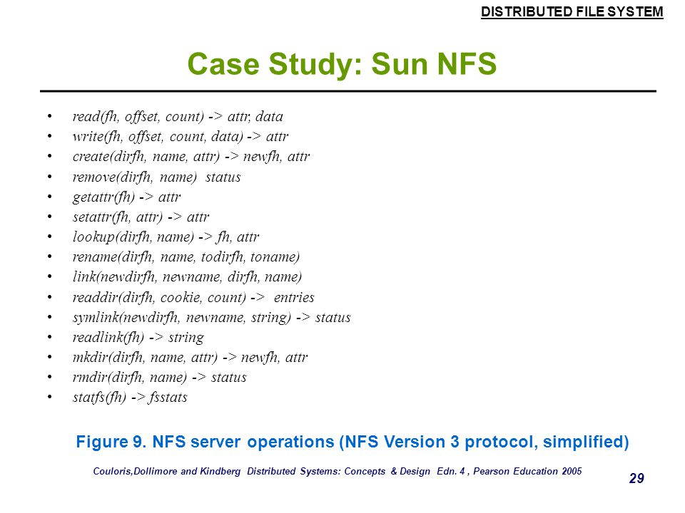 Figure 9. NFS server operations (NFS Version 3 protocol, simplified)