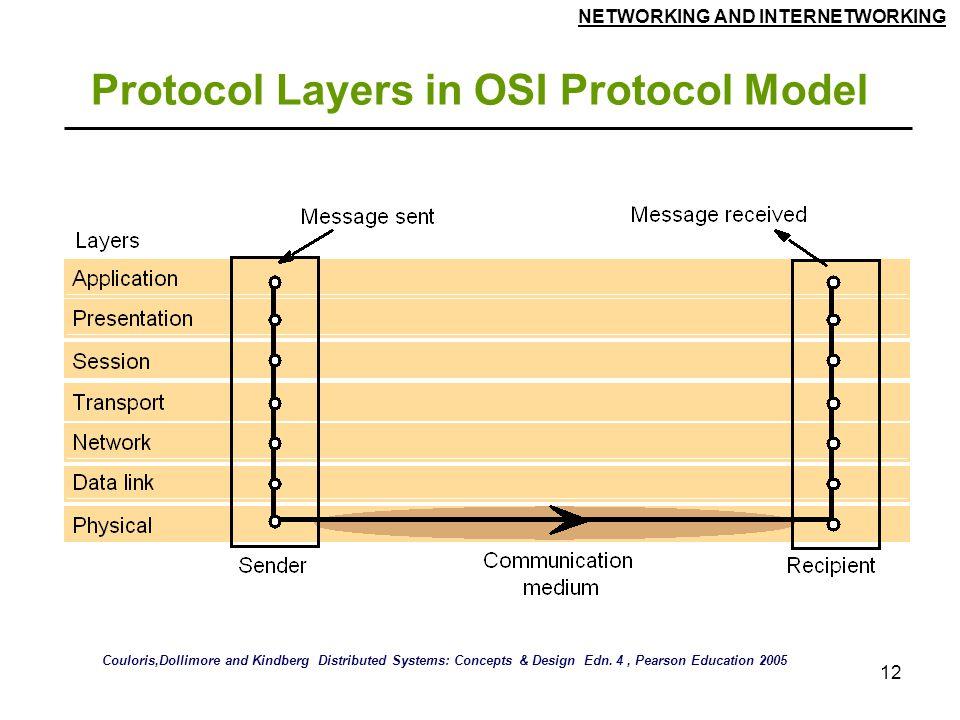 Protocol Layers in OSI Protocol Model