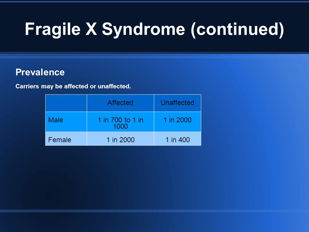 Fragile X Syndrome (continued)