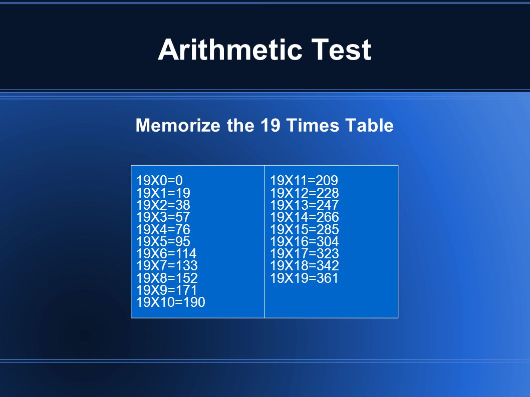 Memorize the 19 Times Table