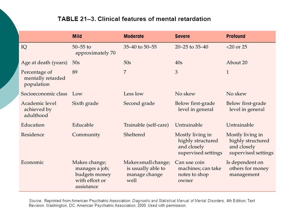 TABLE 21–3. Clinical features of mental retardation