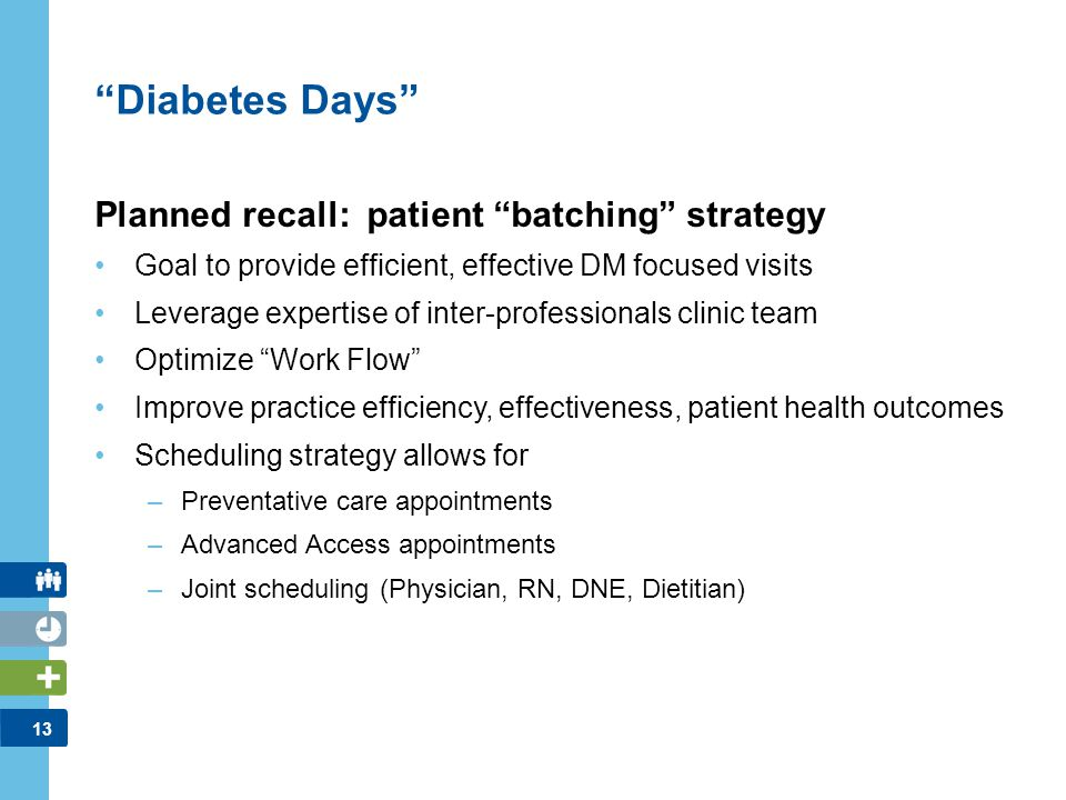 Diabetes Days Planned recall: patient batching strategy