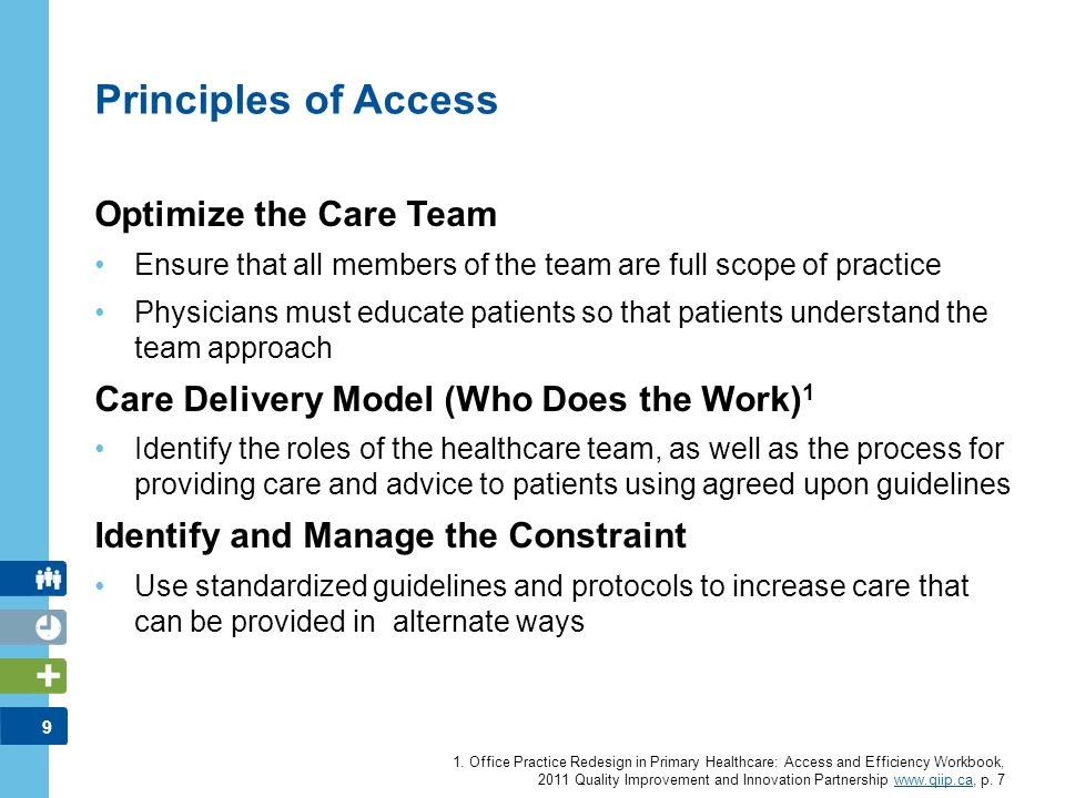 Principles of Access Optimize the Care Team