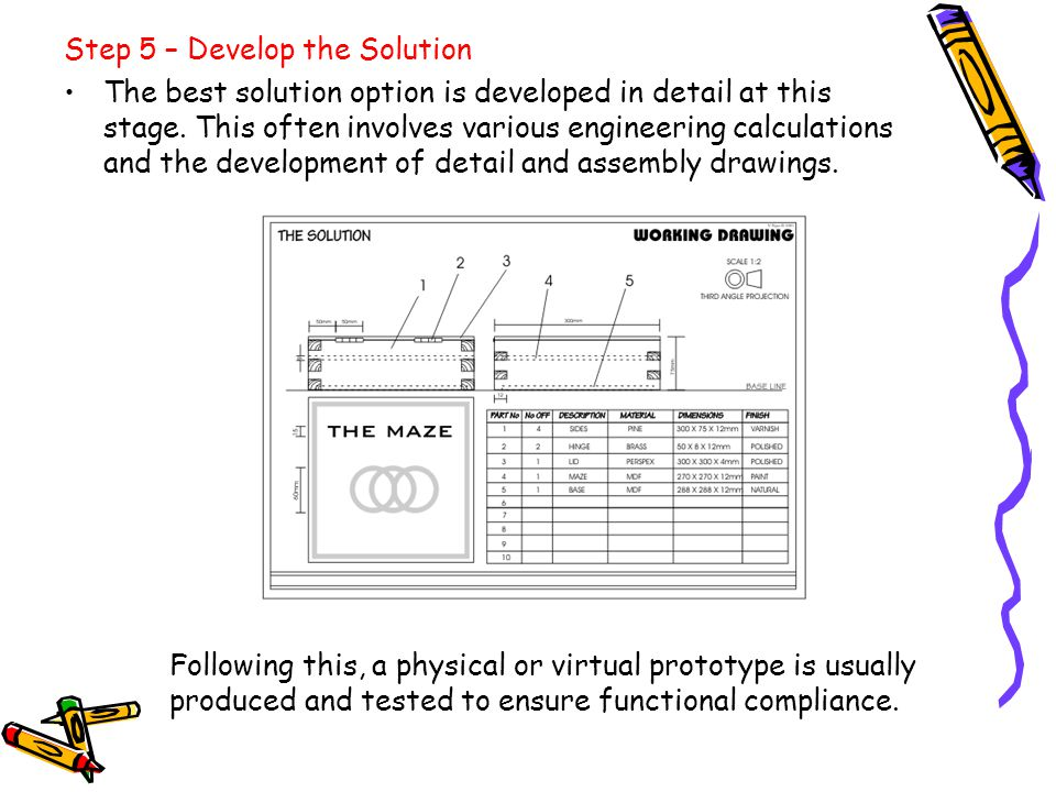 Step 5 – Develop the Solution