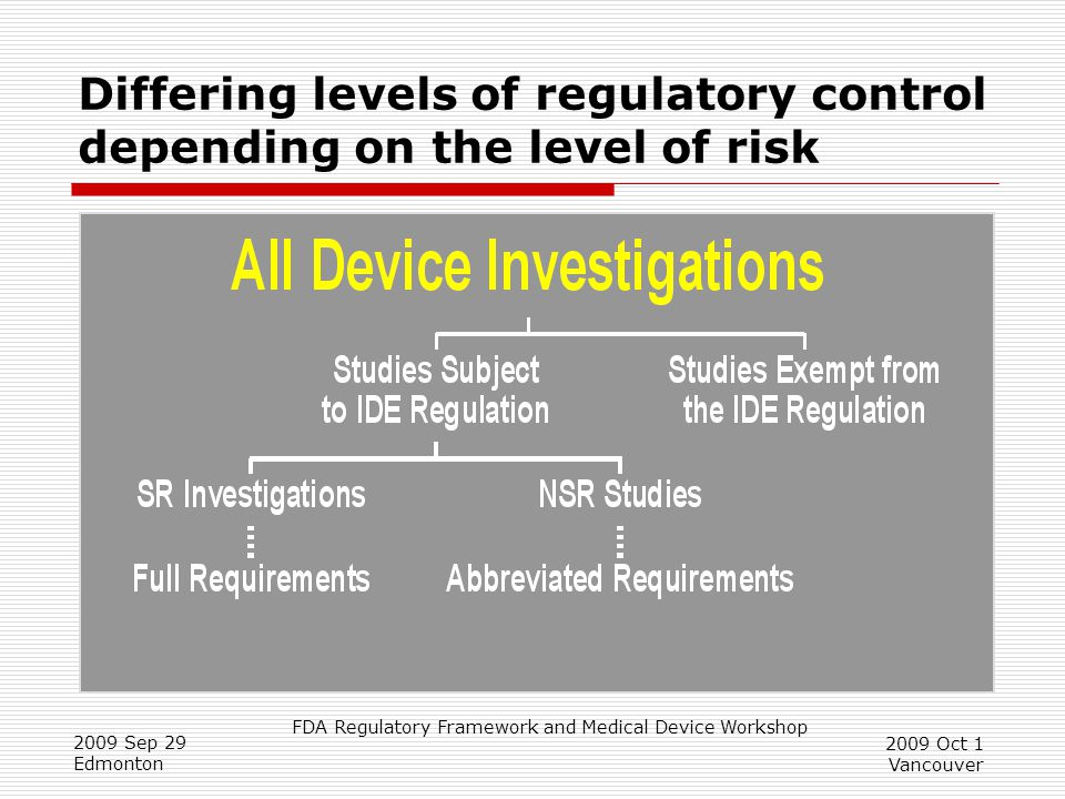 Differing levels of regulatory control depending on the level of risk