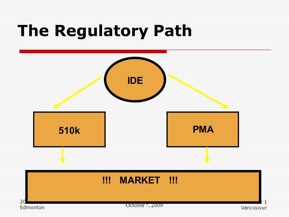 The Regulatory Path IDE PMA 510k !!! MARKET !!! 8 October 7, 2009