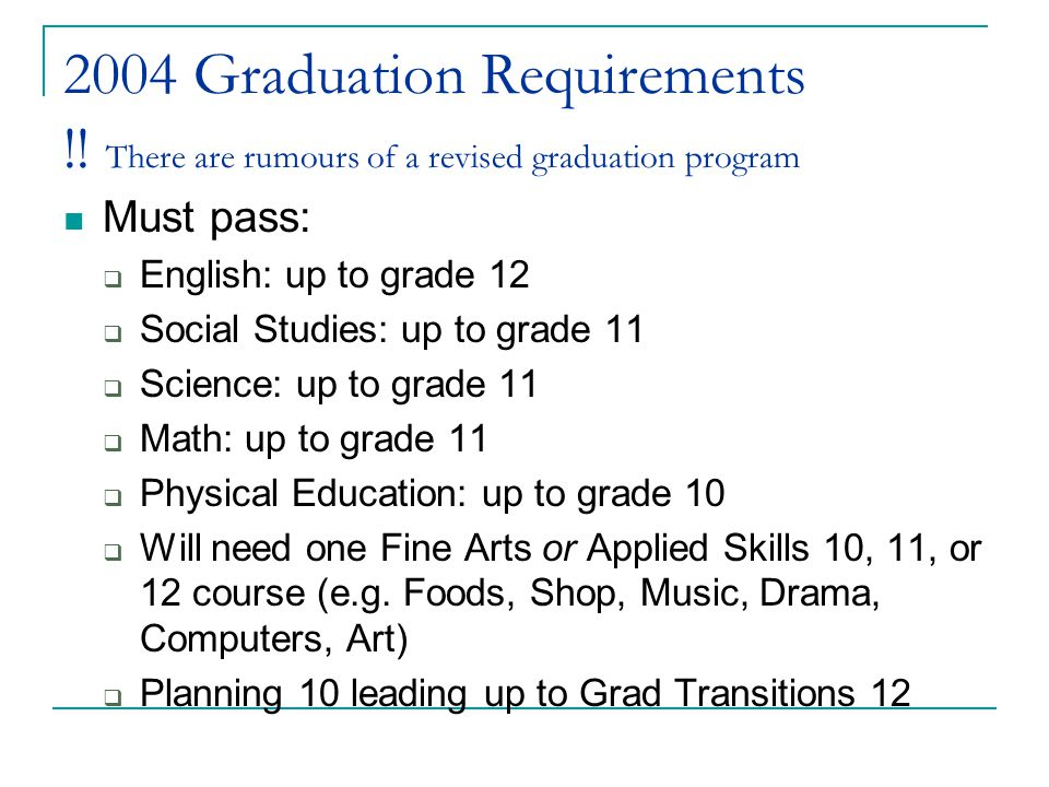 2004 Graduation Requirements