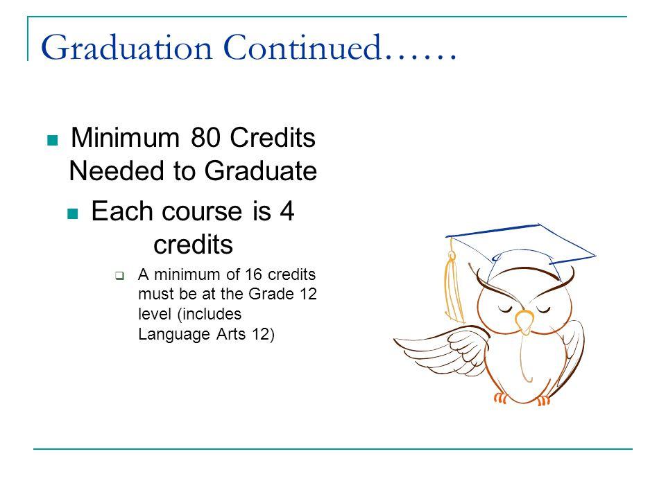 Graduation Continued……