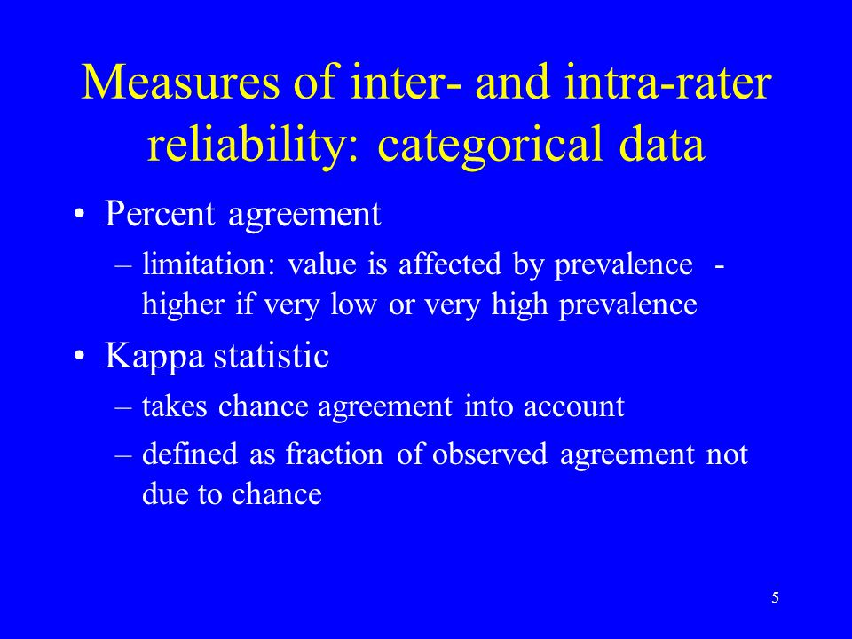 Measures of inter- and intra-rater reliability: categorical data