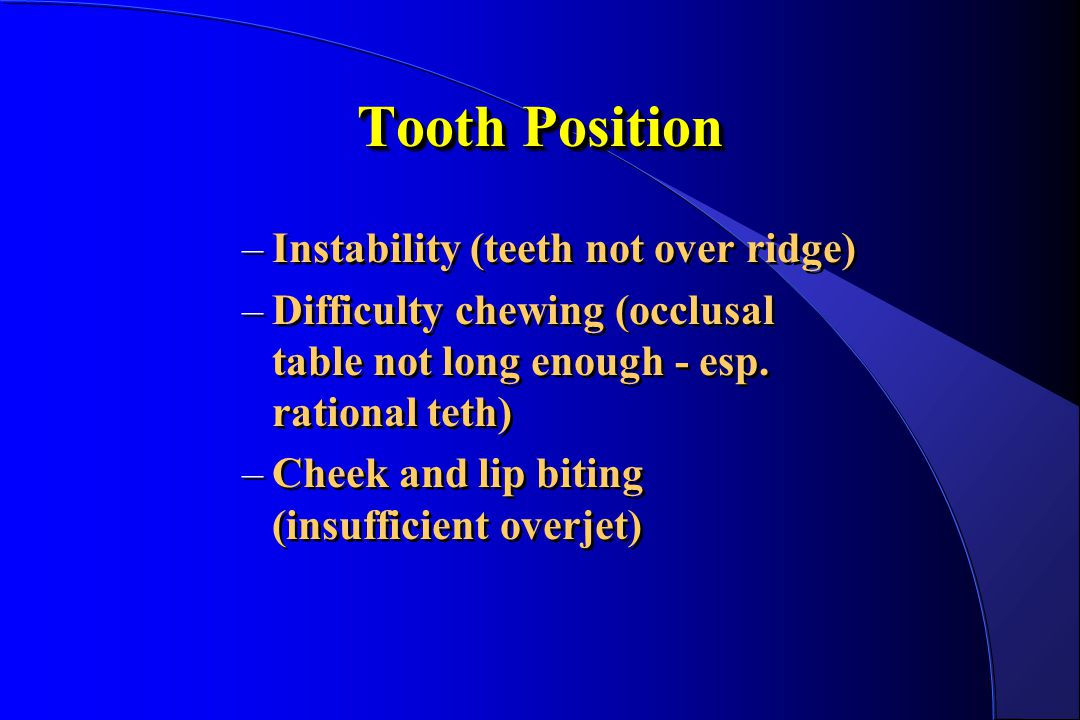 Tooth Position Instability (teeth not over ridge)