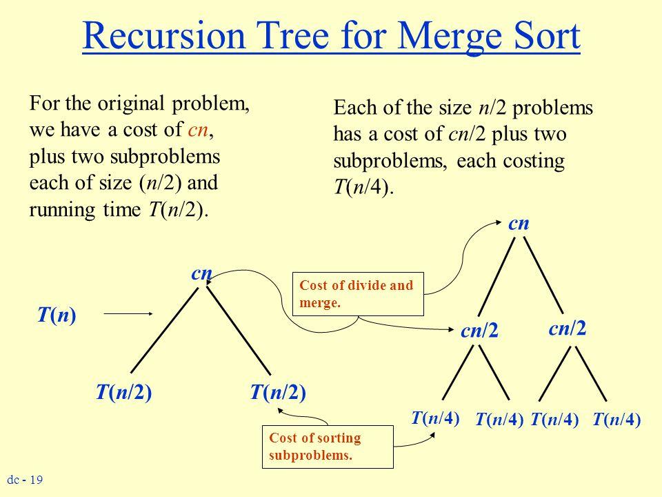 Recursion Tree for Merge Sort