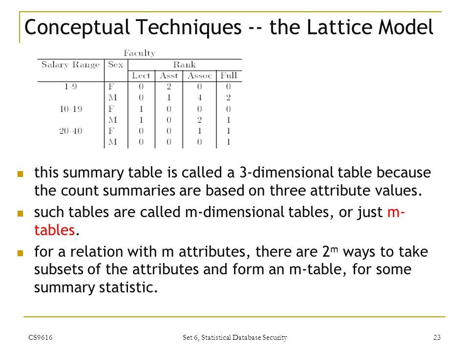 Conceptual Techniques -- the Lattice Model