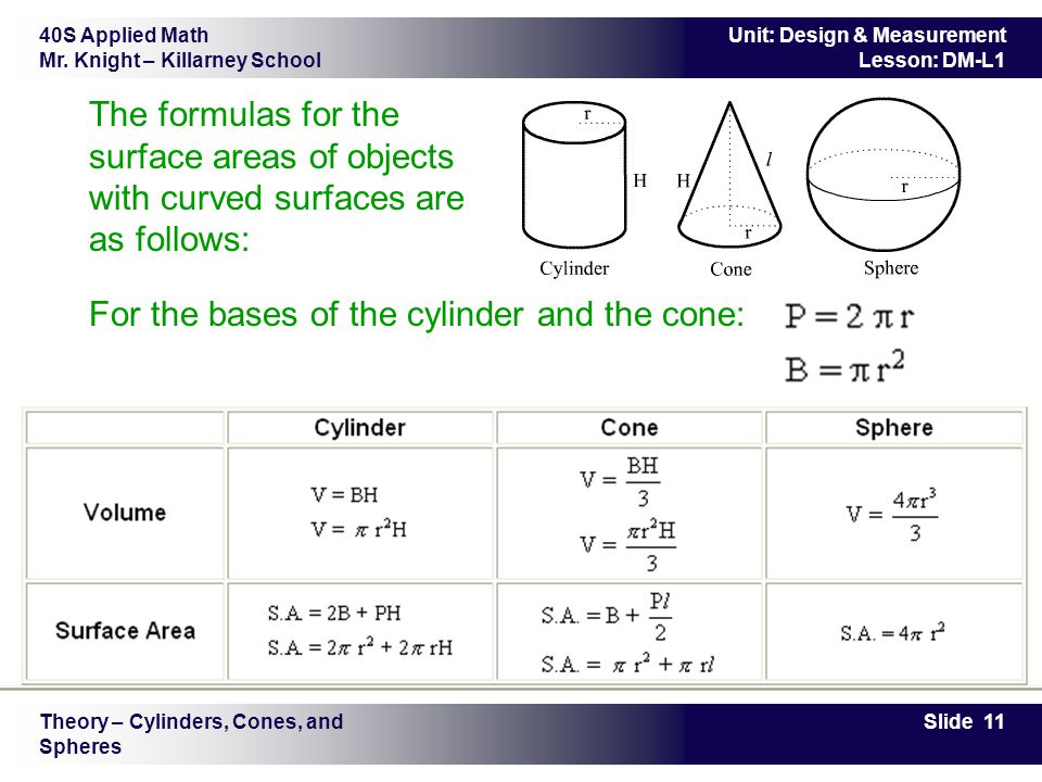 For the bases of the cylinder and the cone: