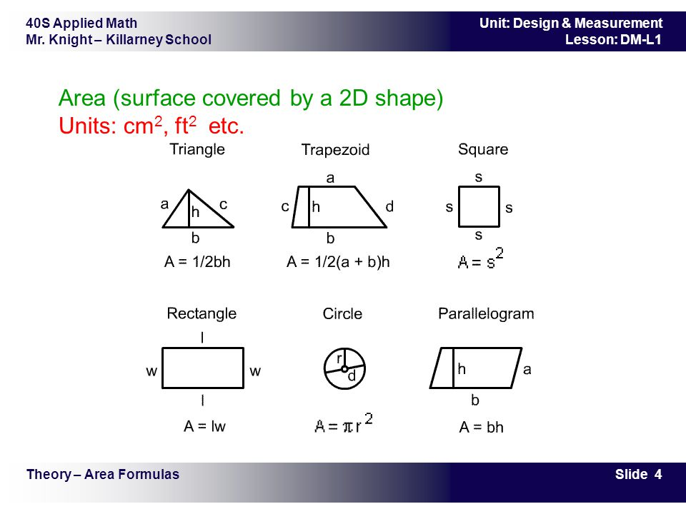 Area (surface covered by a 2D shape) Units: cm2, ft2 etc.