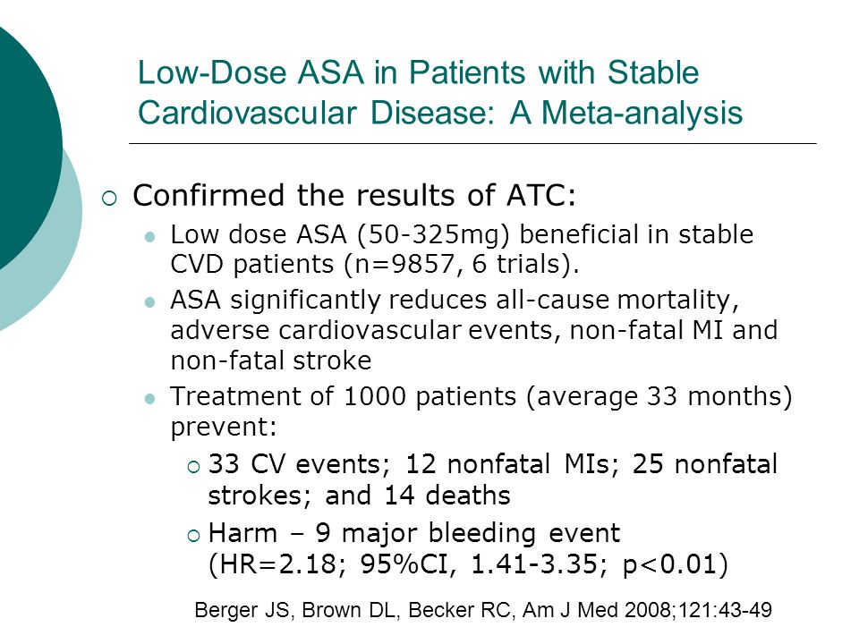 Low-Dose ASA in Patients with Stable Cardiovascular Disease: A Meta-analysis