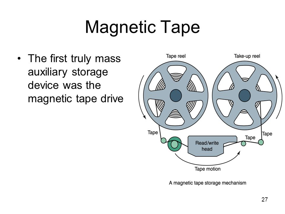 Magnetic Tape The first truly mass auxiliary storage device was the magnetic tape drive