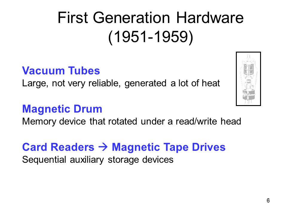First Generation Hardware ( )