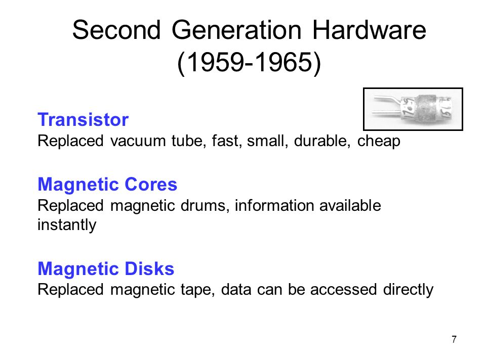 Second Generation Hardware ( )
