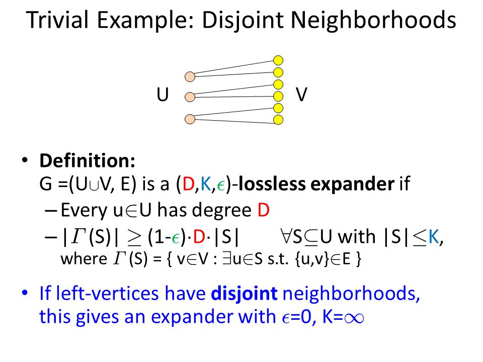 Trivial Example: Disjoint Neighborhoods