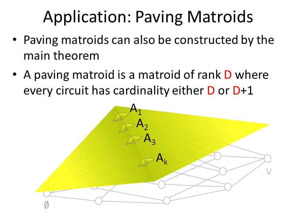 Application: Paving Matroids