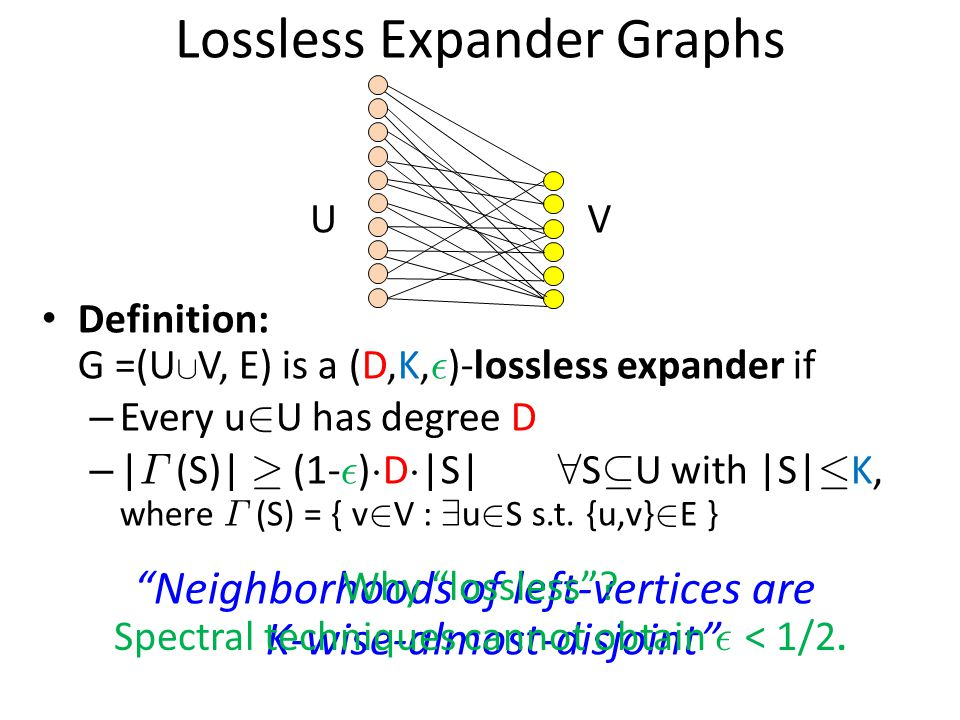 Lossless Expander Graphs