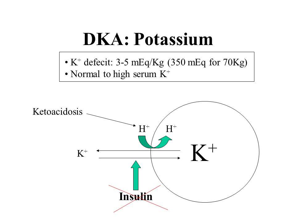 K+ DKA: Potassium Insulin K+ defecit: 3-5 mEq/Kg (350 mEq for 70Kg)