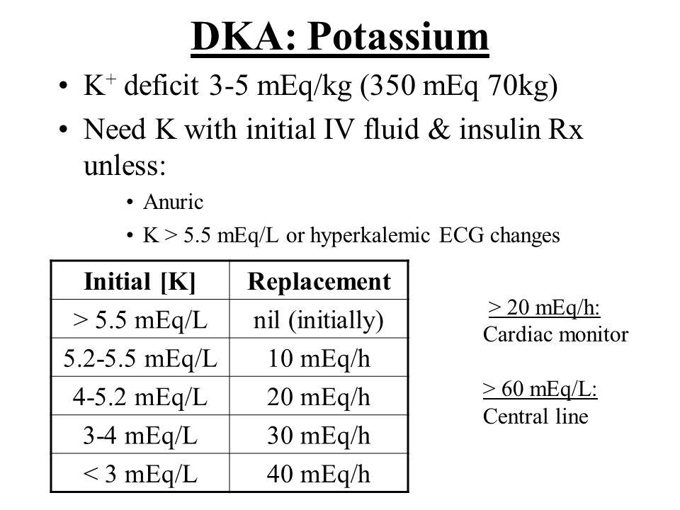 DKA: Potassium K+ deficit 3-5 mEq/kg (350 mEq 70kg)