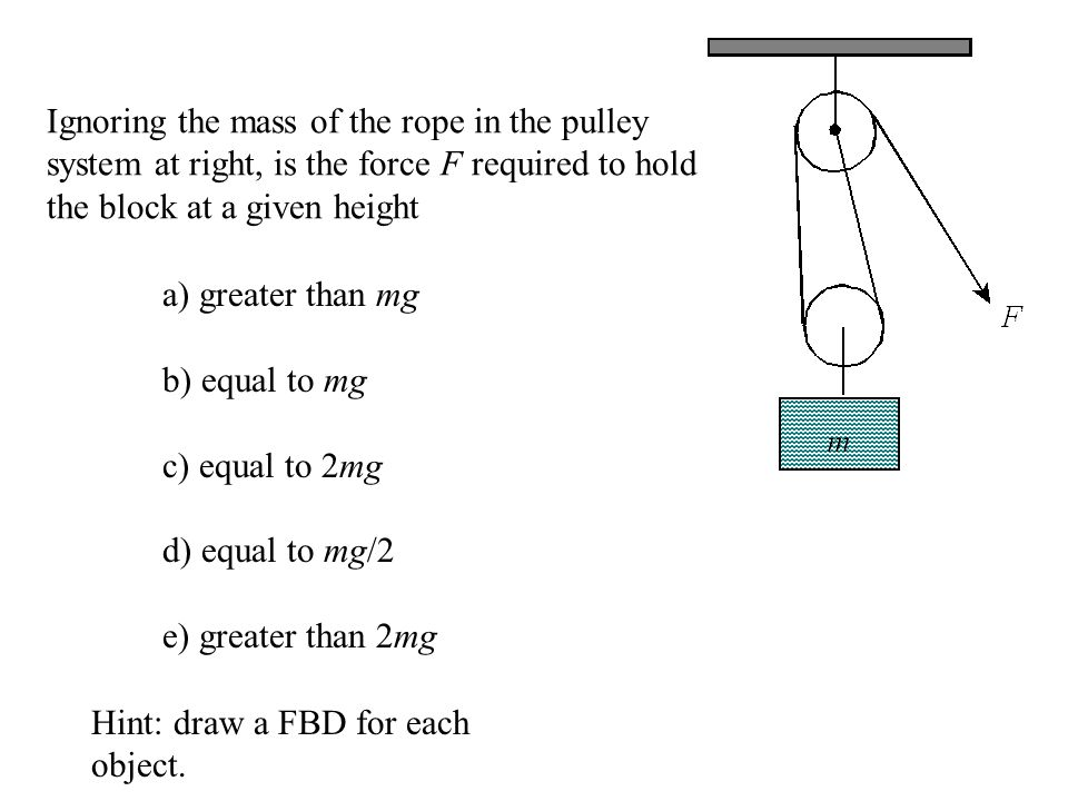 Ignoring the mass of the rope in the pulley system at right, is the force F required to hold the block at a given height