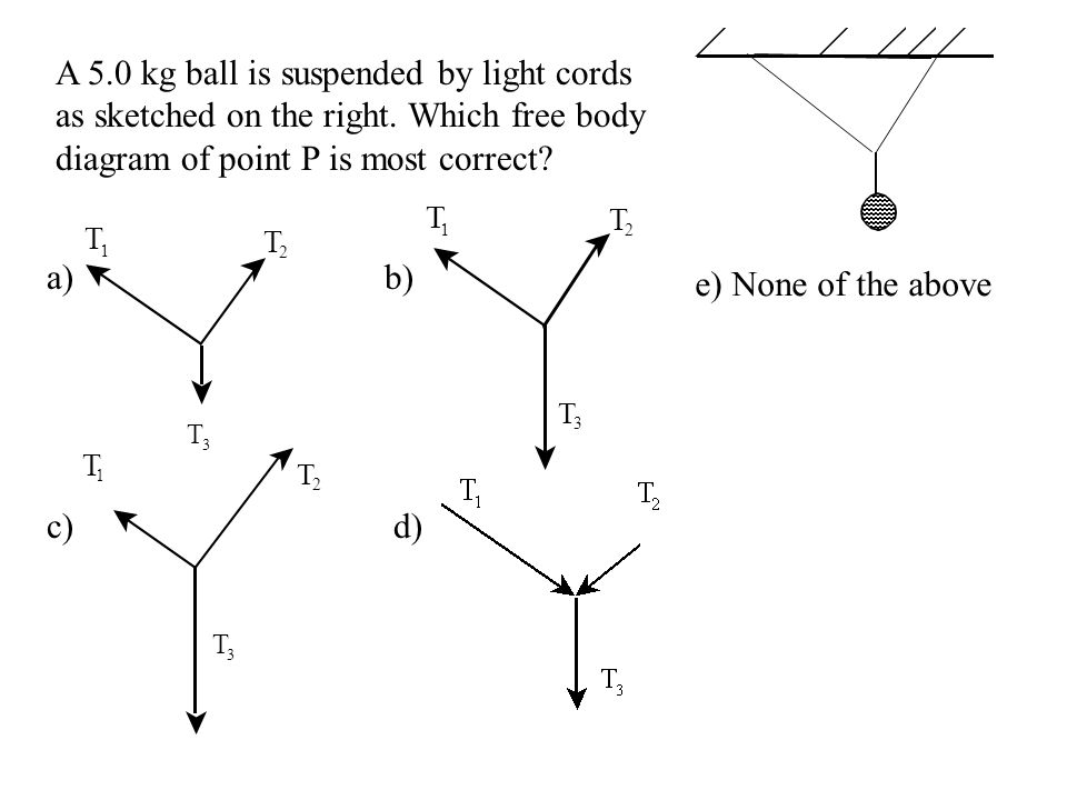 A+5.+0+kg+ball+is+suspended+by+light+cords+as+sketched+on+the+right an object, subject to several forces, is moving to the right at light body diagram at suagrazia.org