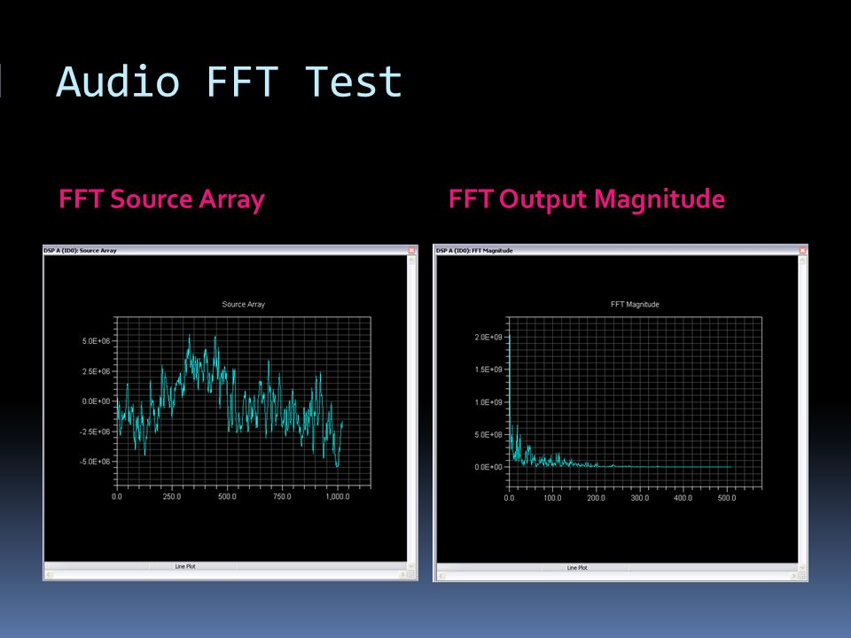 Audio FFT Test FFT Source Array FFT Output Magnitude