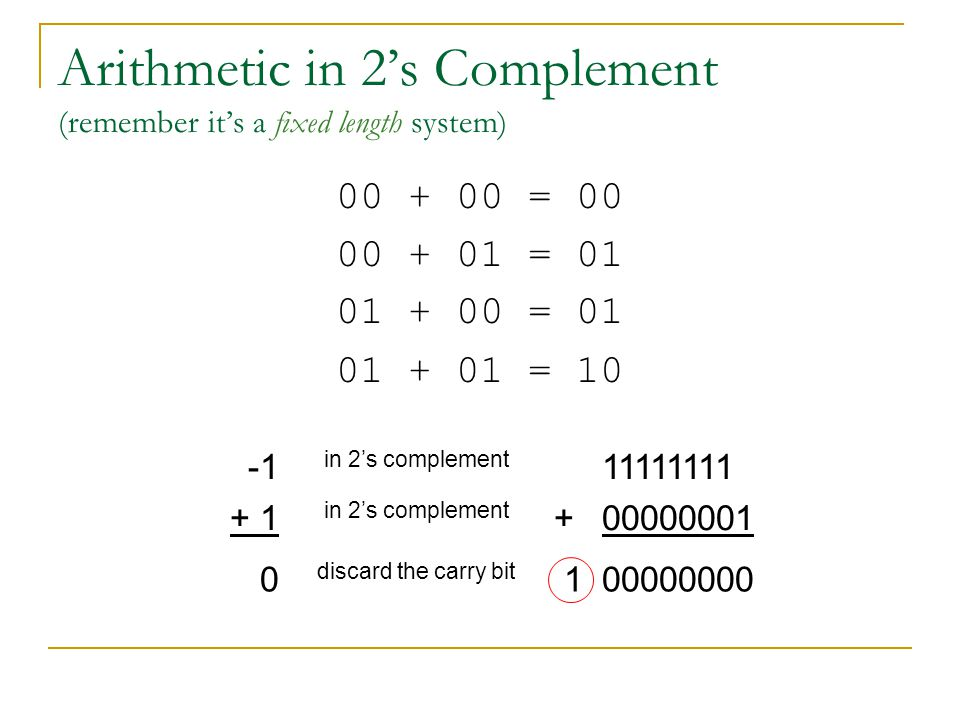Arithmetic in 2's Complement (remember it's a fixed length system)