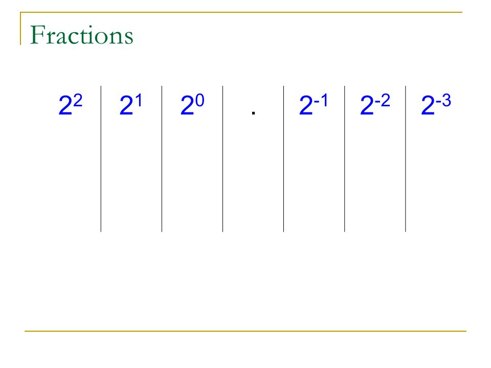 Fractions 22 21 20 . 2-1 2-2 2-3