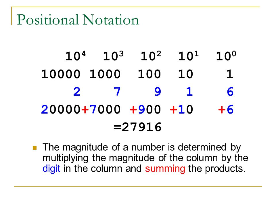 Positional Notation 104 103 102 101 100. 10000 1000 100 10 1. 2 7 9 1 6. 20000+7000 +900 +10 +6.