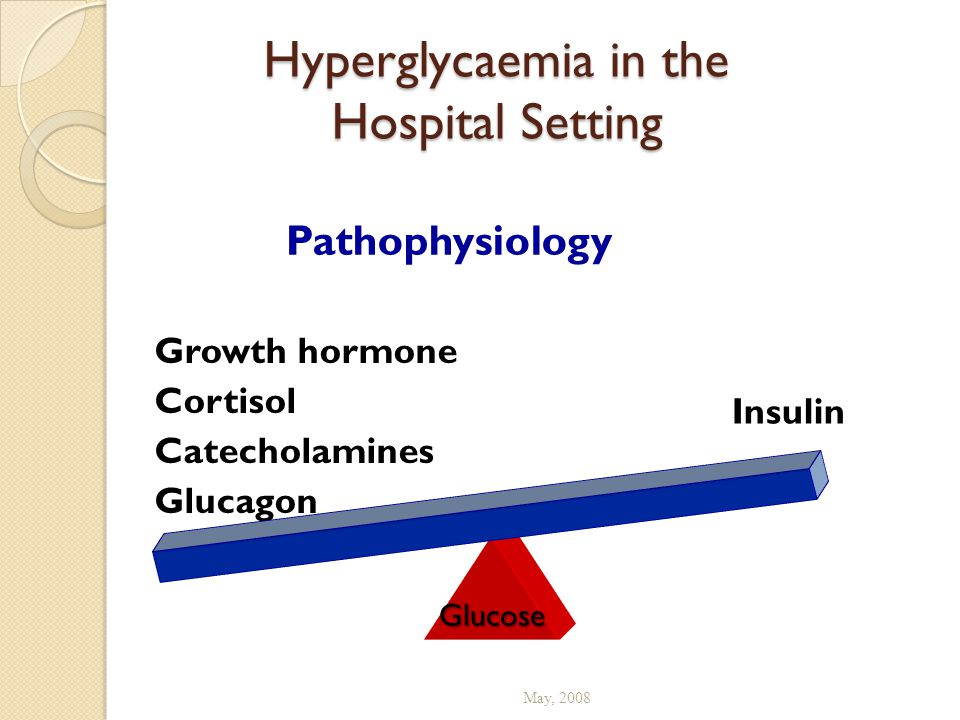 Hyperglycaemia in the Hospital Setting