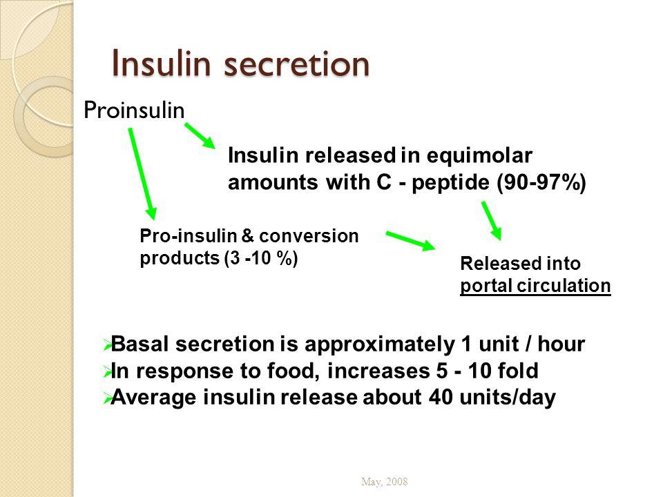 Insulin secretion Proinsulin Insulin released in equimolar