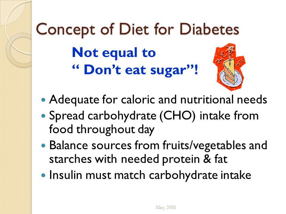 Concept of Diet for Diabetes