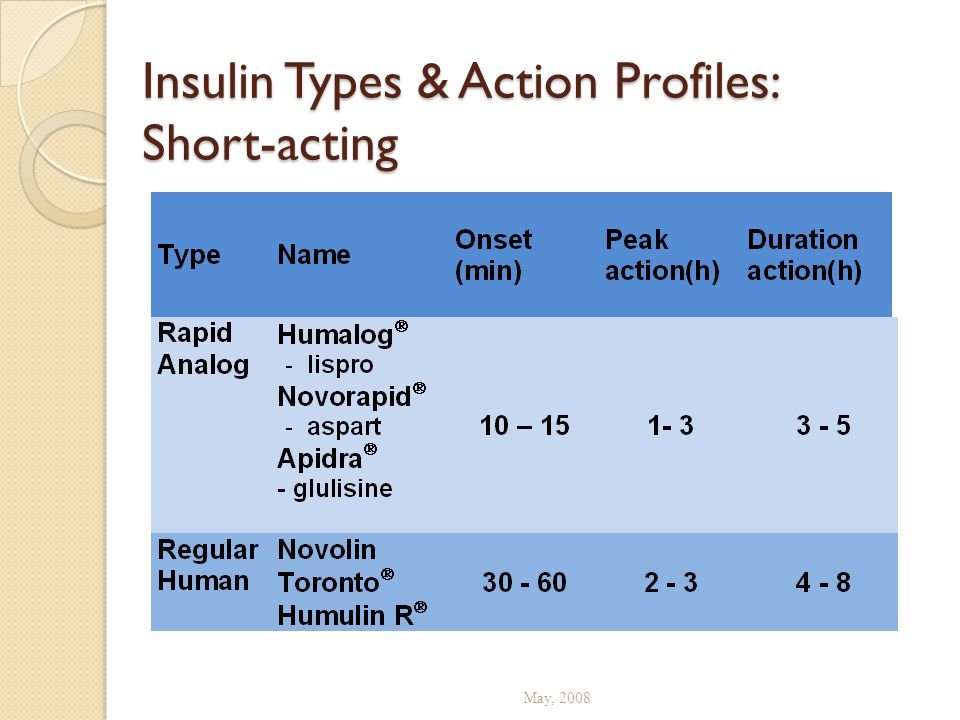 Insulin Types & Action Profiles: Short-acting