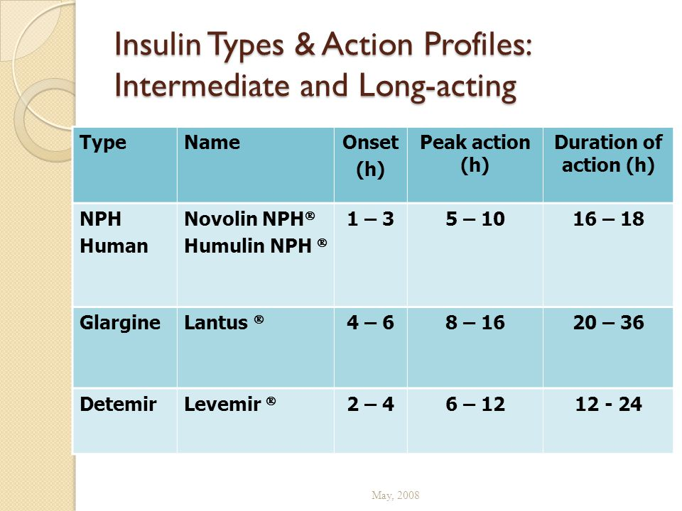 Insulin Types & Action Profiles: Intermediate and Long-acting