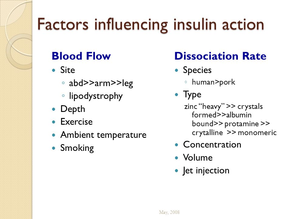 Factors influencing insulin action