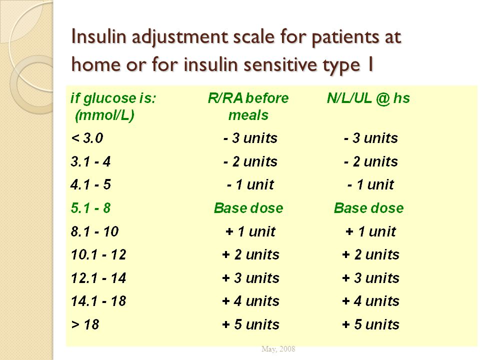 Insulin adjustment scale for patients at home or for insulin sensitive type 1