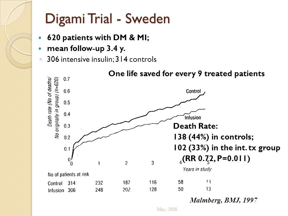 Digami Trial - Sweden 620 patients with DM & MI; mean follow-up 3.4 y.
