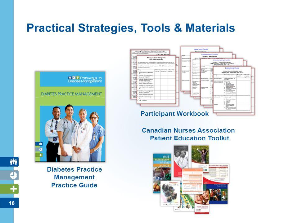 Practical Strategies, Tools & Materials